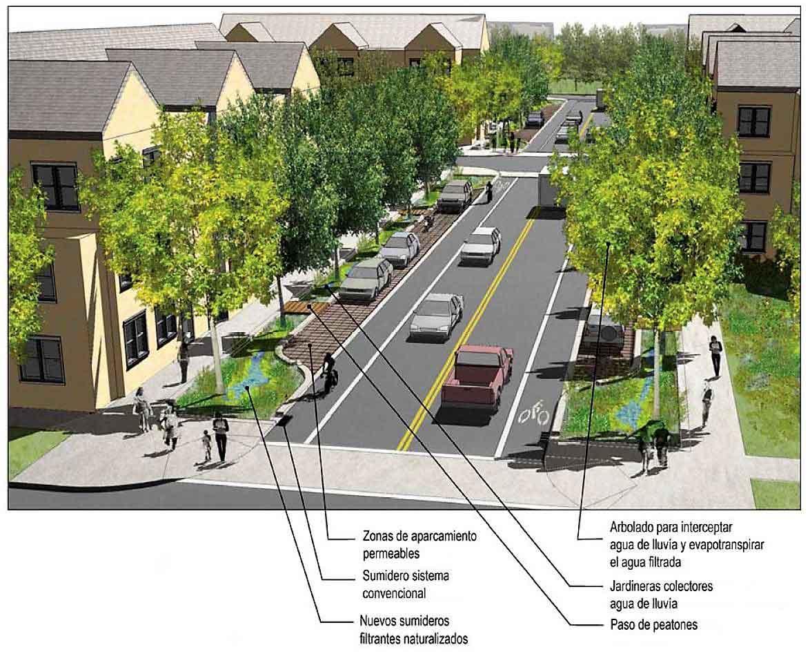 Actuaciones Drenaje Sostenible en una Green Street